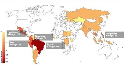 Global Witness killings of environmental activists